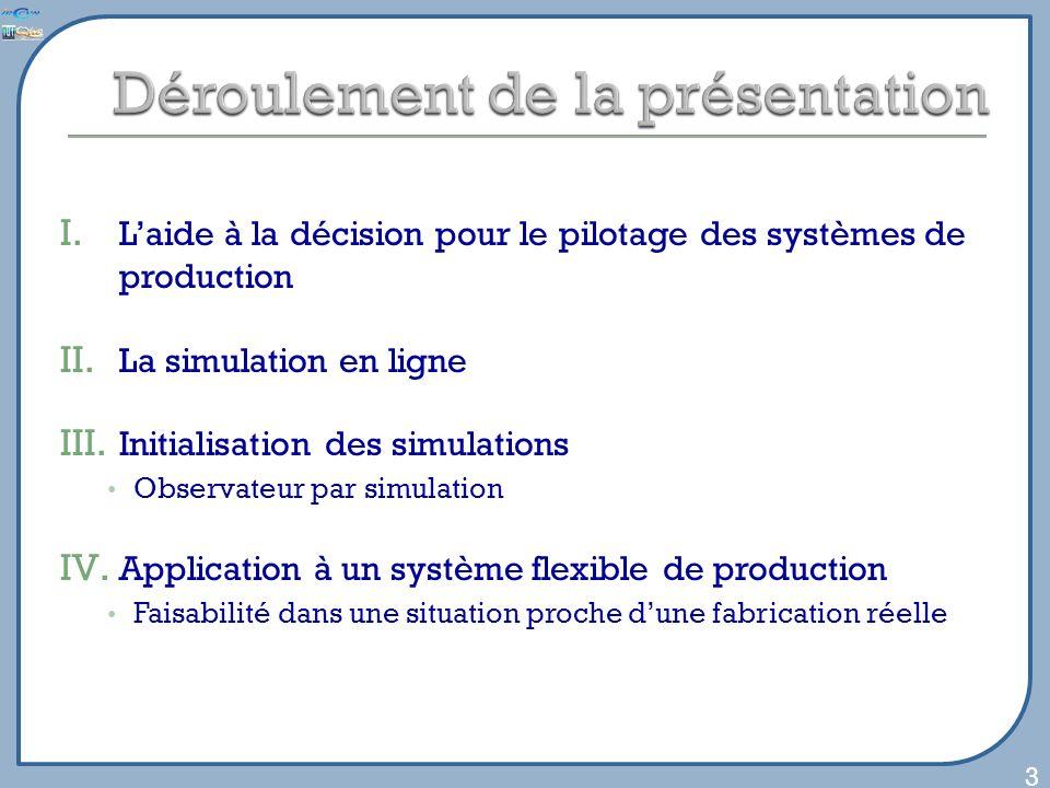 I. Laide à la décision pour le pilotage des systèmes de production II. La simulation en ligne III. Initialisation des simulations Observateur par simu