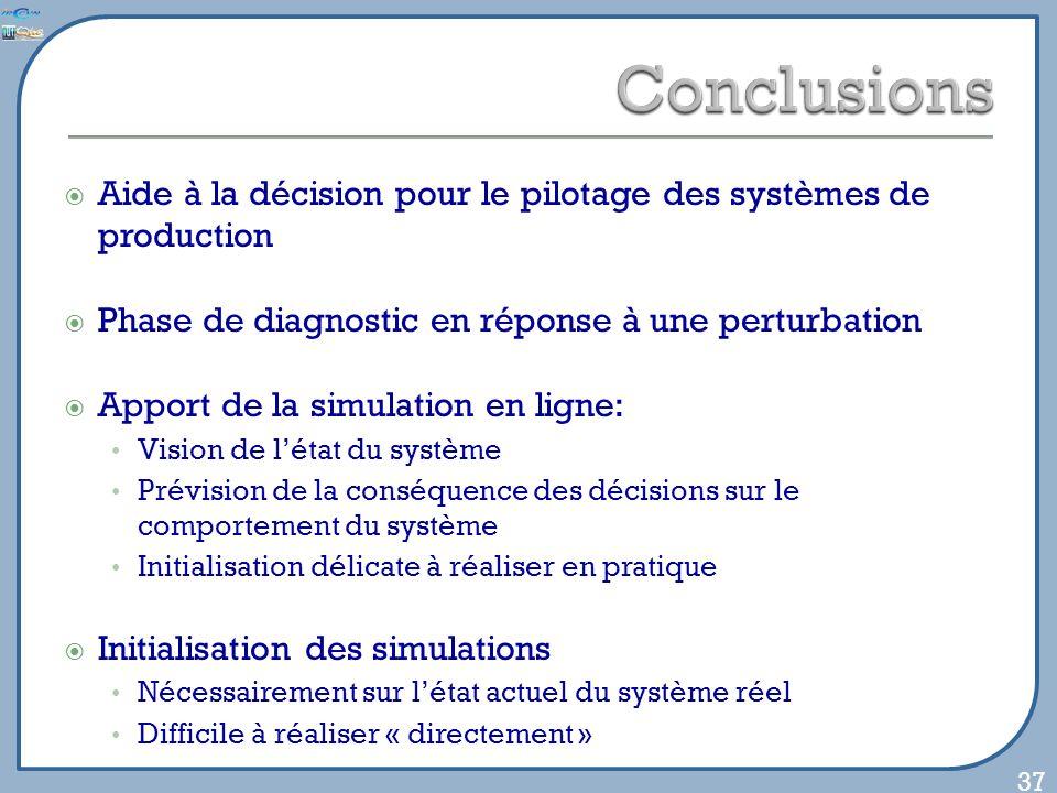 Aide à la décision pour le pilotage des systèmes de production Phase de diagnostic en réponse à une perturbation Apport de la simulation en ligne: Vis