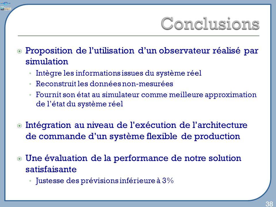 Proposition de lutilisation dun observateur réalisé par simulation Intègre les informations issues du système réel Reconstruit les données non-mesurée