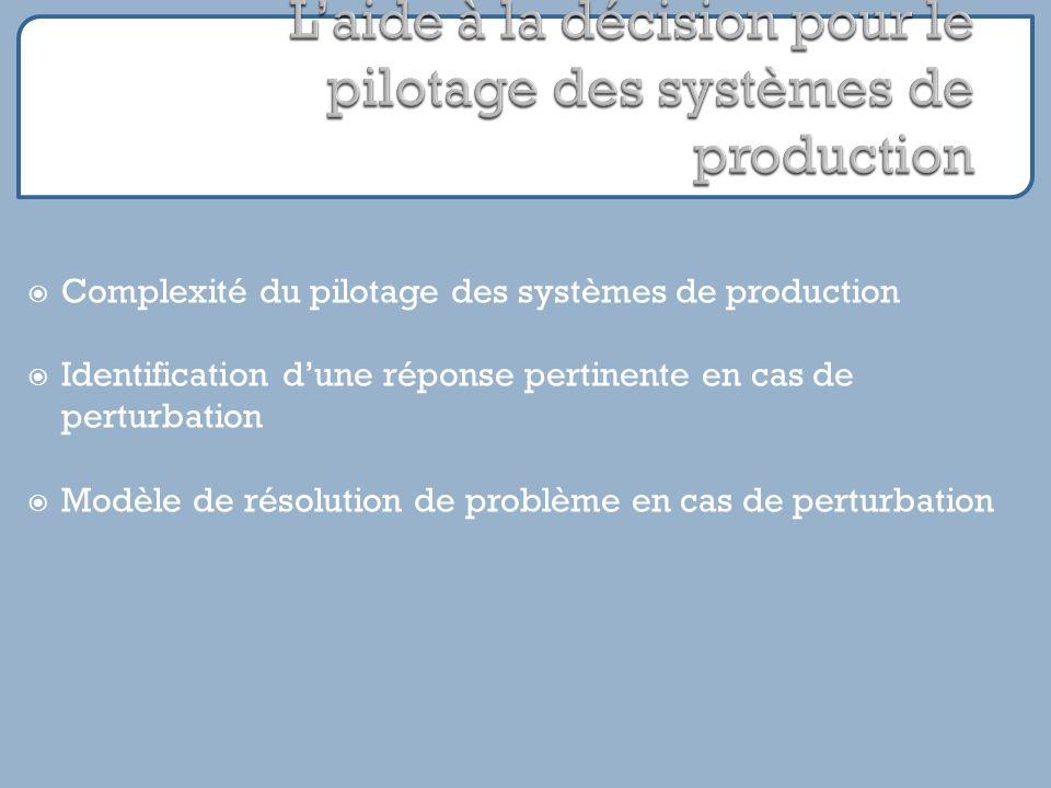 Complexité du pilotage des systèmes de production Identification dune réponse pertinente en cas de perturbation Modèle de résolution de problème en cas de perturbation