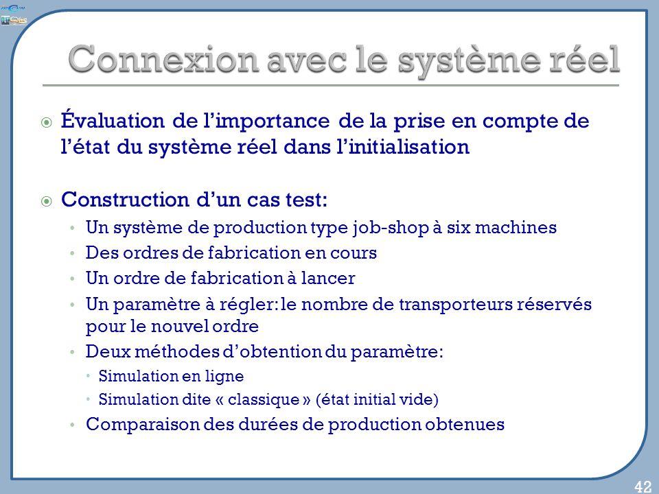 Évaluation de limportance de la prise en compte de létat du système réel dans linitialisation Construction dun cas test: Un système de production type