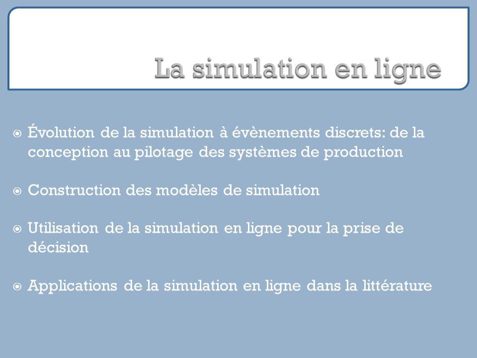 Évolution de la simulation à évènements discrets: de la conception au pilotage des systèmes de production Construction des modèles de simulation Utilisation de la simulation en ligne pour la prise de décision Applications de la simulation en ligne dans la littérature