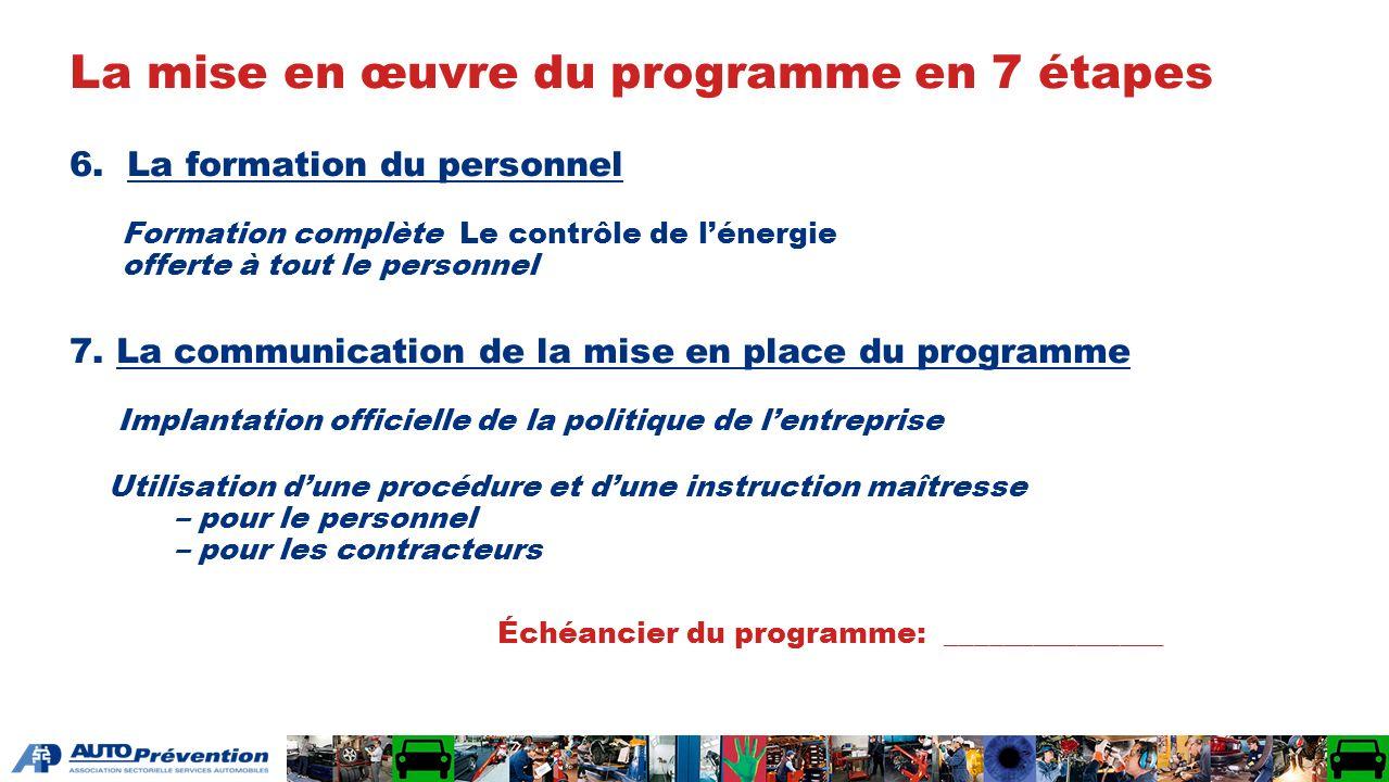 6. La formation du personnel Formation complète Le contrôle de lénergie offerte à tout le personnel 7. La communication de la mise en place du program