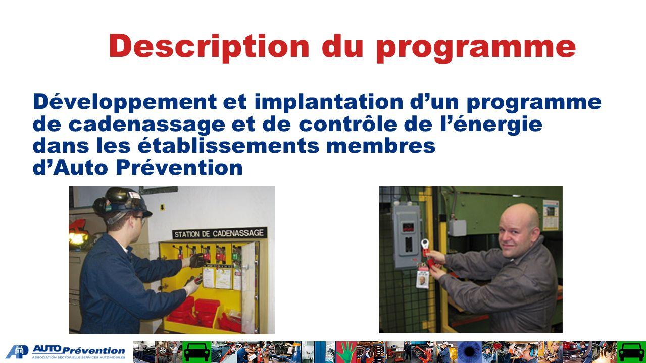 Description du programme Développement et implantation dun programme de cadenassage et de contrôle de lénergie dans les établissements membres dAuto Prévention