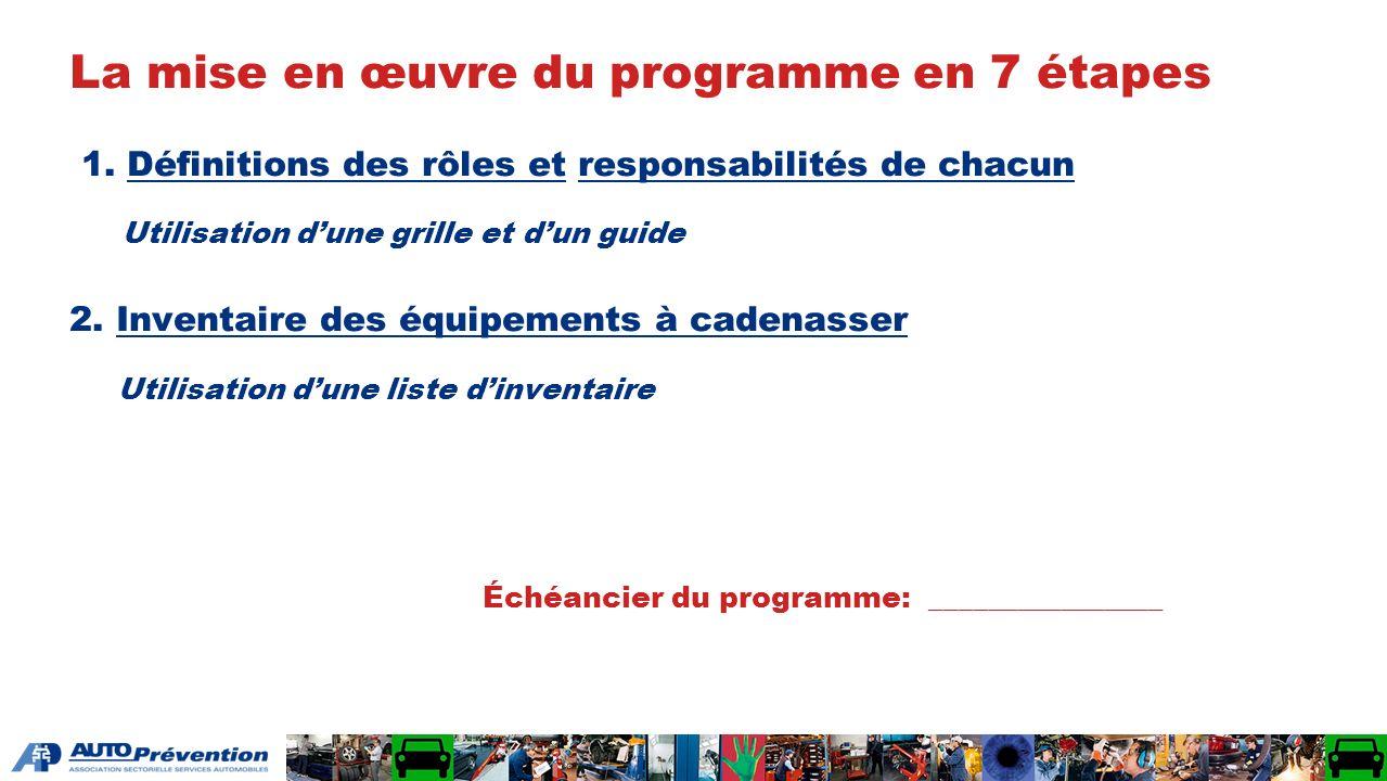 1. Définitions des rôles et responsabilités de chacun Utilisation dune grille et dun guide 2. Inventaire des équipements à cadenasser Utilisation dune