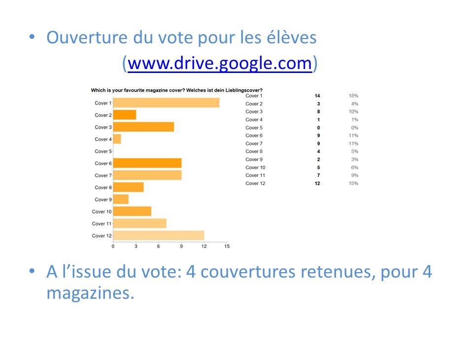 Ouverture du vote pour les élèves (www.drive.google.com)www.drive.google.com A lissue du vote: 4 couvertures retenues, pour 4 magazines.
