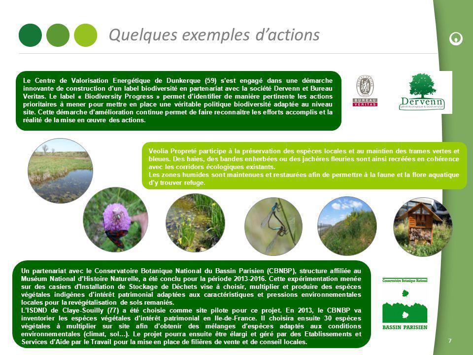 7 Le Centre de Valorisation Energétique de Dunkerque (59) sest engagé dans une démarche innovante de construction dun label biodiversité en partenaria