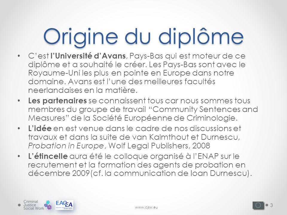 www.cjsw.eu Origine du diplôme Cest lUniversité dAvans, Pays-Bas qui est moteur de ce diplôme et a souhaité le créer.
