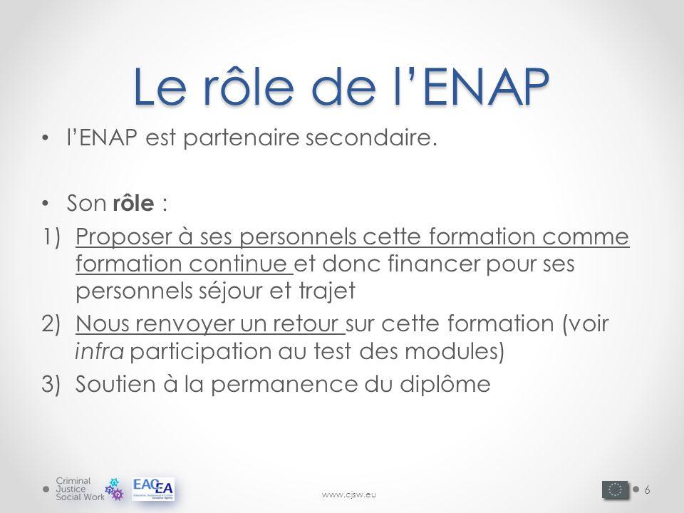 www.cjsw.eu Le rôle de lENAP lENAP est partenaire secondaire.