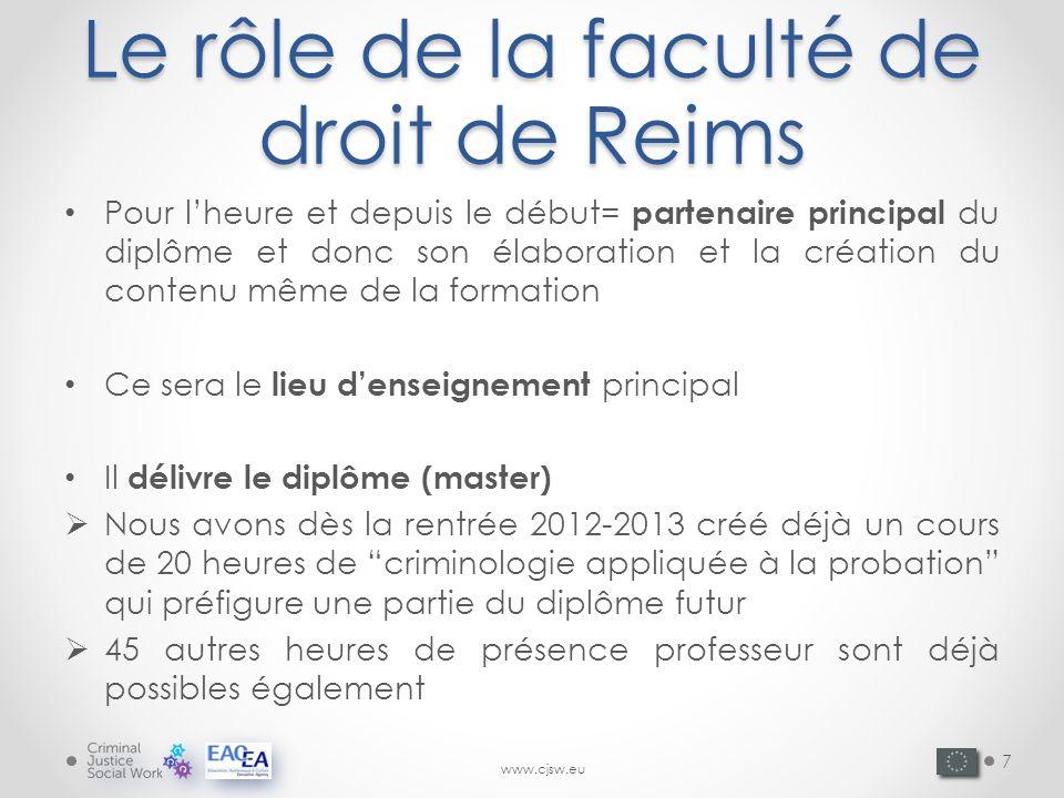 www.cjsw.eu Aspects matériels Quels étudiants.