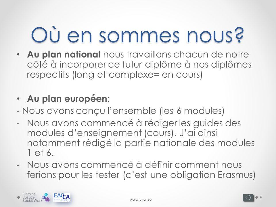 www.cjsw.eu Que reste-t-il à faire.Les partenaires doivent rédiger leur propre partie des modules.