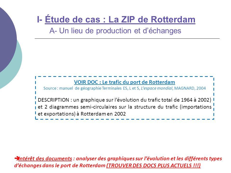 I- Étude de cas : La ZIP de Rotterdam A- Un lieu de production et déchanges Intérêt des documents : analyser des graphiques sur lévolution et les diff