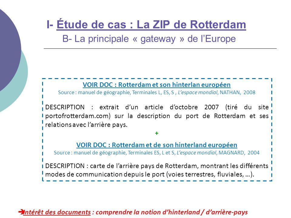 I- Étude de cas : La ZIP de Rotterdam B- La principale « gateway » de lEurope Intérêt des documents : comprendre la notion dhinterland / darrière-pays