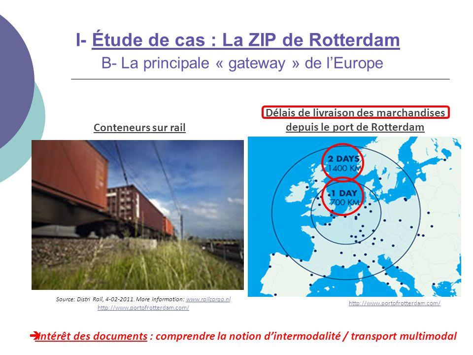 I- Étude de cas : La ZIP de Rotterdam B- La principale « gateway » de lEurope Intérêt des documents : comprendre la notion dintermodalité / transport