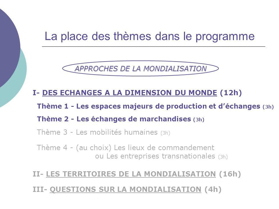 La place des thèmes dans le programme APPROCHES DE LA MONDIALISATION I- DES ECHANGES A LA DIMENSION DU MONDE (12h) Thème 2 - Les échanges de marchandi