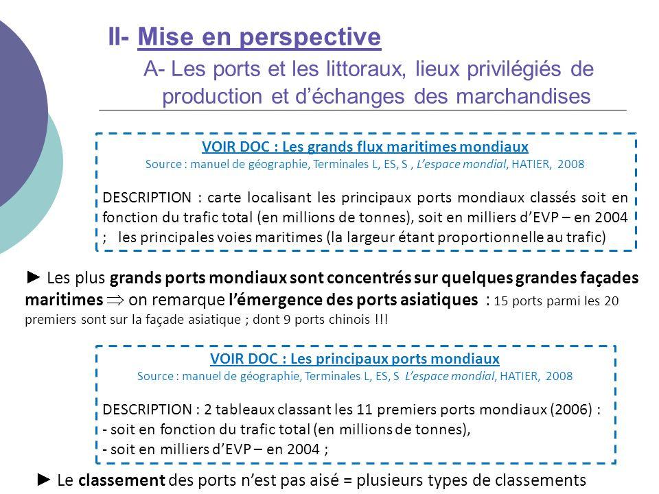 II- Mise en perspective A- Les ports et les littoraux, lieux privilégiés de production et déchanges des marchandises Les plus grands ports mondiaux so