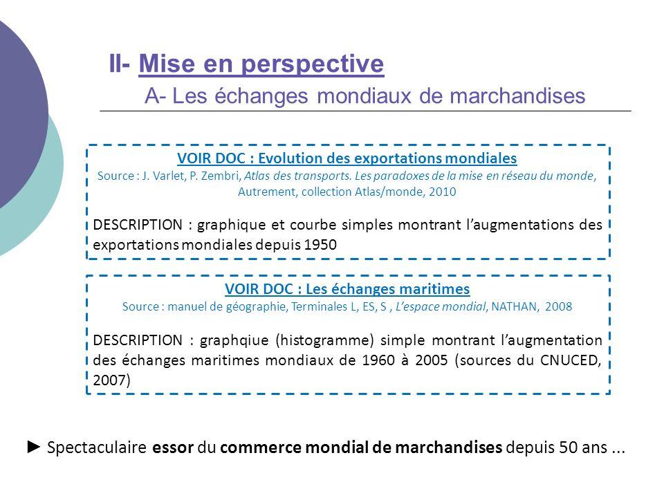 II- Mise en perspective A- Les échanges mondiaux de marchandises Spectaculaire essor du commerce mondial de marchandises depuis 50 ans... VOIR DOC : E