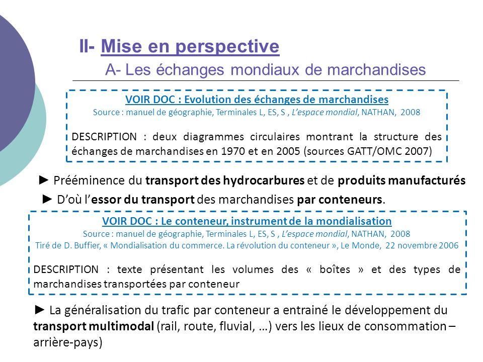 II- Mise en perspective A- Les échanges mondiaux de marchandises Prééminence du transport des hydrocarbures et de produits manufacturés VOIR DOC : Evo