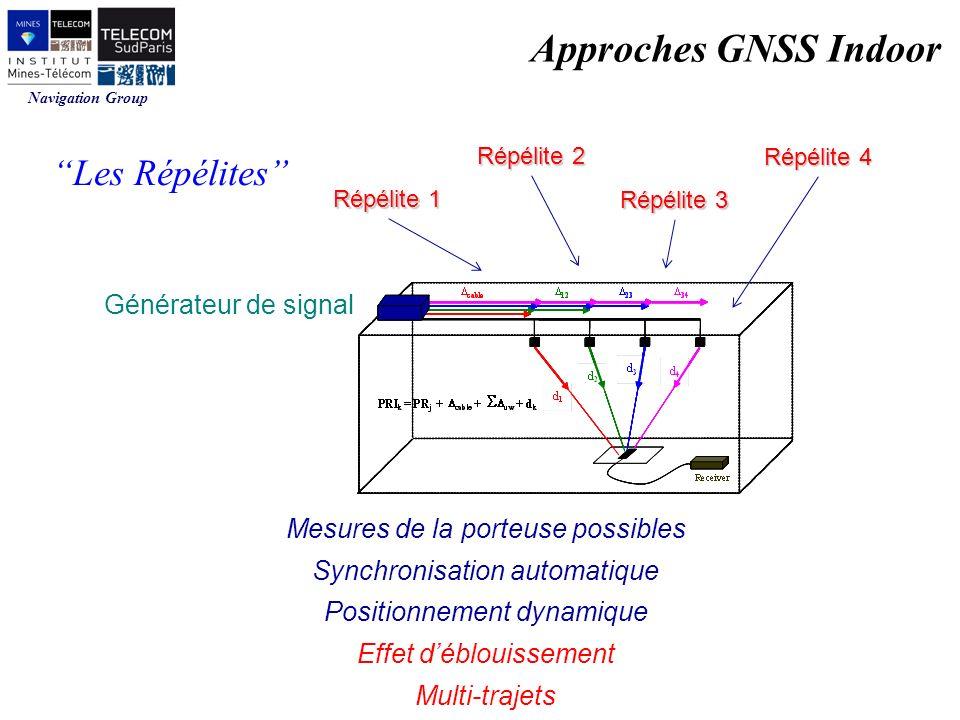 Navigation Group Les Répélites Générateur de signal Répélite 1 Répélite 2 Répélite 3 Répélite 4 Mesures de la porteuse possibles Synchronisation autom