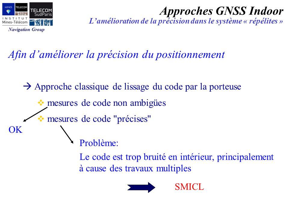 Navigation Group Afin daméliorer la précision du positionnement Approche classique de lissage du code par la porteuse mesures de code non ambigües mes