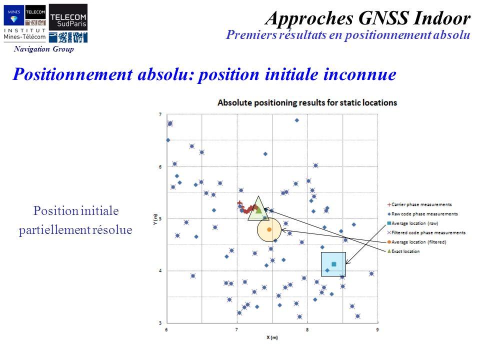 Navigation Group Moyenne des mesures de codes sur 10 secondes Position initiale partiellement résolue Approches GNSS Indoor Premiers résultats en positionnement absolu Positionnement absolu: position initiale inconnue