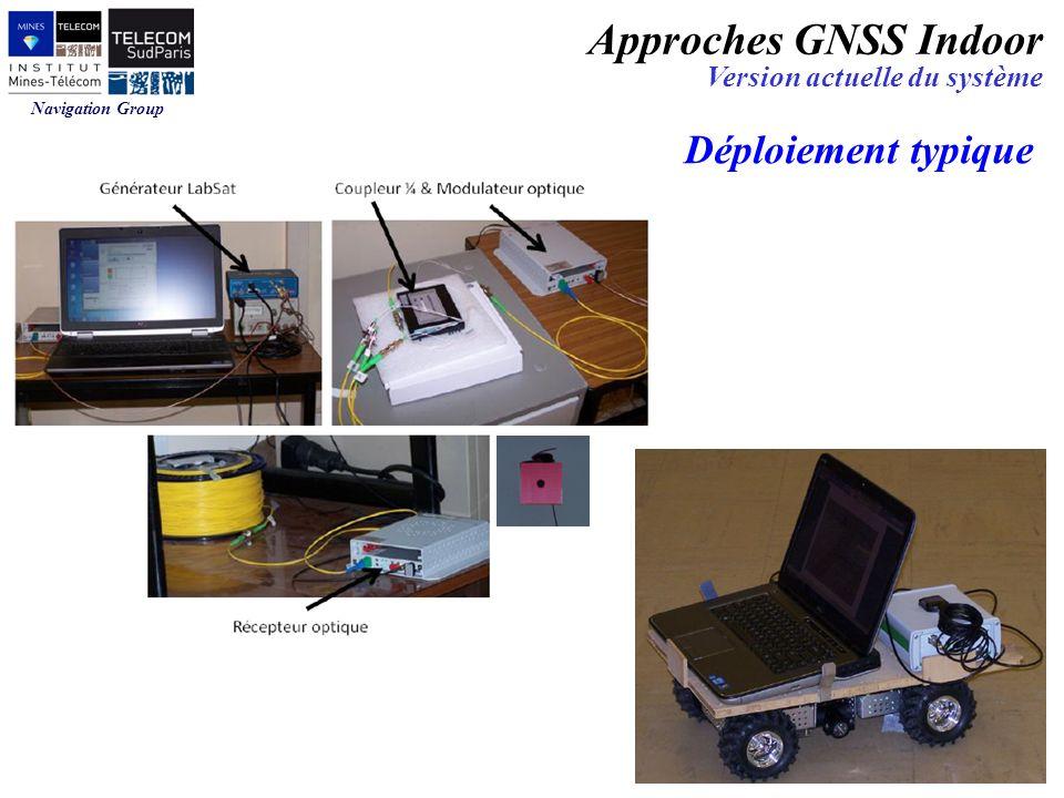 Navigation Group Précision bien en dessous du mètre en relatif Déploiement typique Approches GNSS Indoor Version actuelle du système