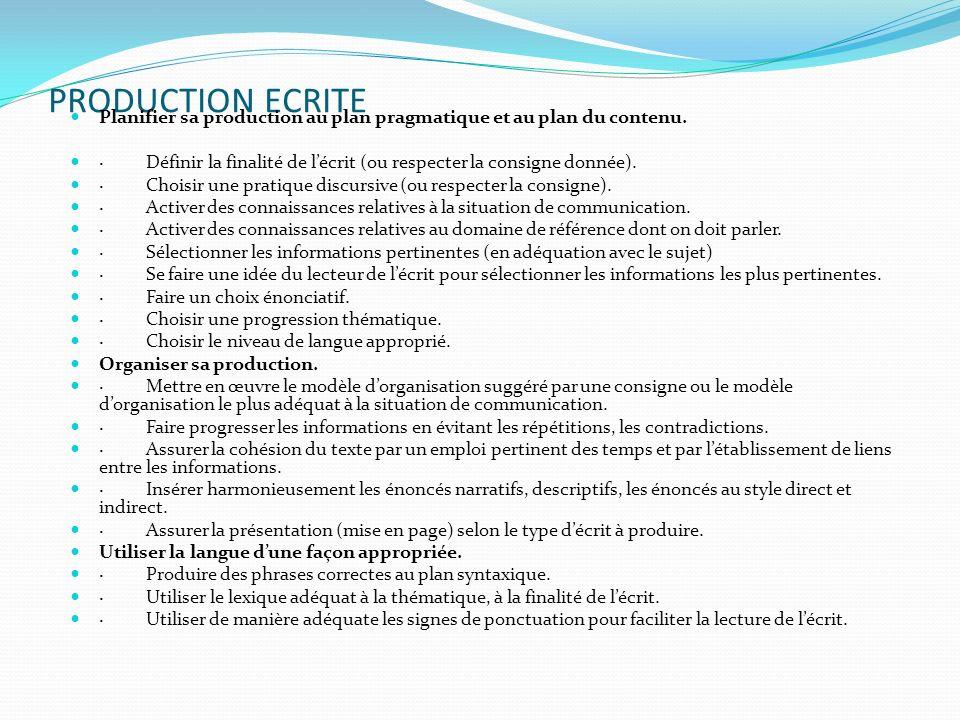 PRODUCTION ECRITE Planifier sa production au plan pragmatique et au plan du contenu. · Définir la finalité de lécrit (ou respecter la consigne donnée)