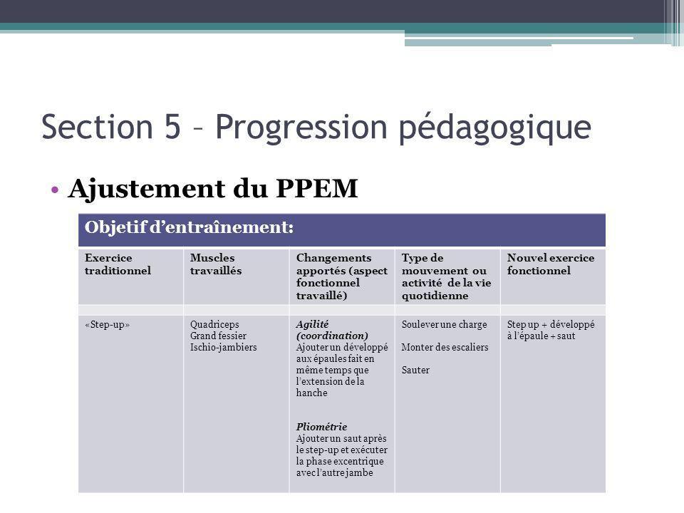 Section 5 – Progression pédagogique Ajustement du PPEM Objetif dentraînement: Exercice traditionnel Muscles travaillés Changements apportés (aspect fo