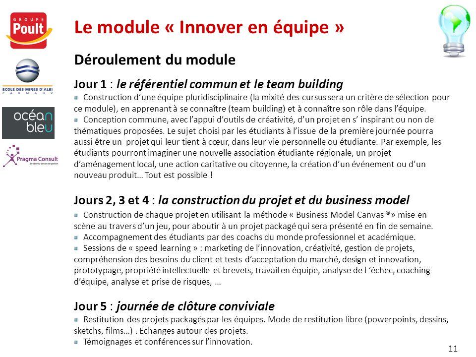 Le module « Innover en équipe » Déroulement du module Jour 1 : le référentiel commun et le team building Construction dune équipe pluridisciplinaire (