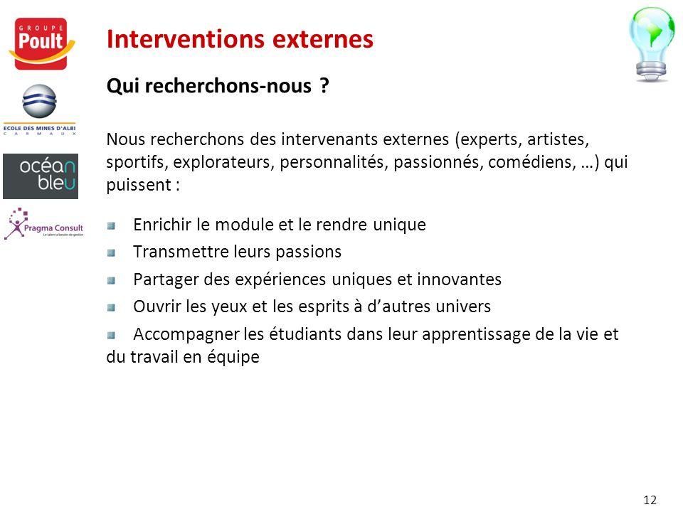 Interventions externes Qui recherchons-nous ? Nous recherchons des intervenants externes (experts, artistes, sportifs, explorateurs, personnalités, pa