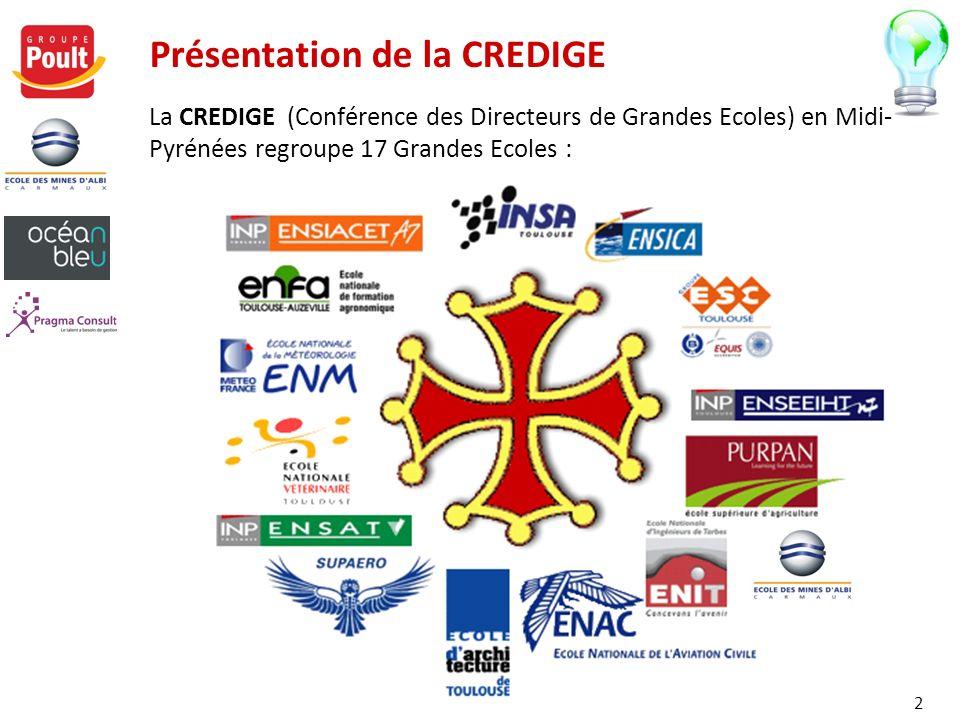 Présentation de la CREDIGE La CREDIGE (Conférence des Directeurs de Grandes Ecoles) en Midi- Pyrénées regroupe 17 Grandes Ecoles : 2