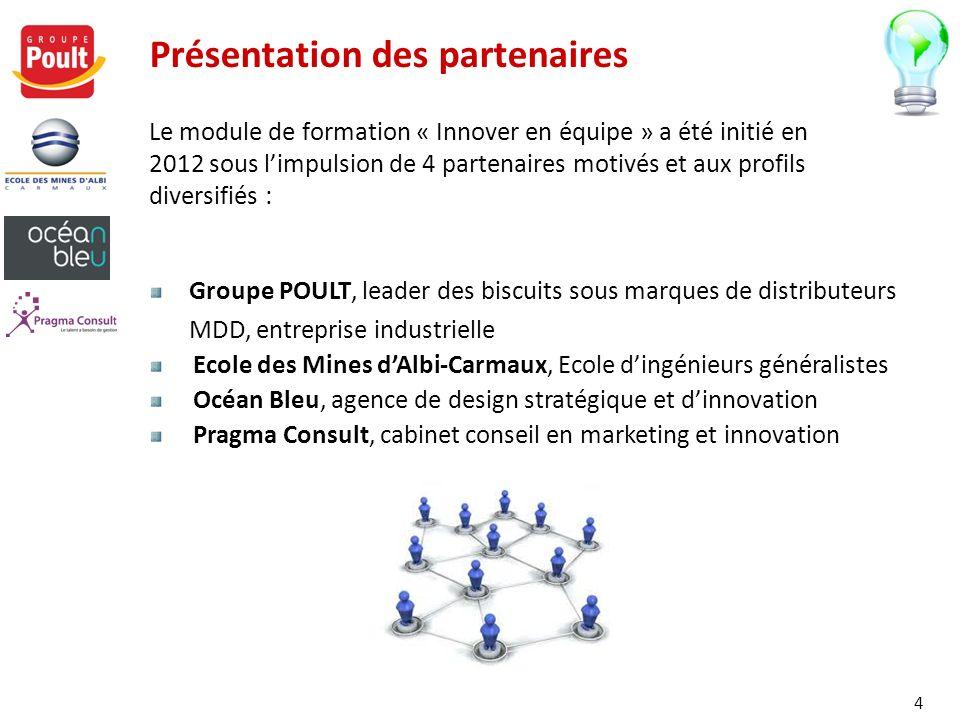Présentation des partenaires Le module de formation « Innover en équipe » a été initié en 2012 sous limpulsion de 4 partenaires motivés et aux profils