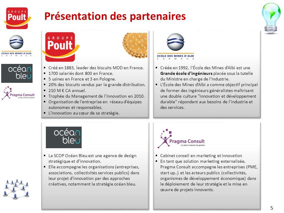 Présentation des partenaires Créé en 1883, leader des biscuits MDD en France. 1700 salariés dont 800 en France. 5 usines en France et 3 en Pologne. 20
