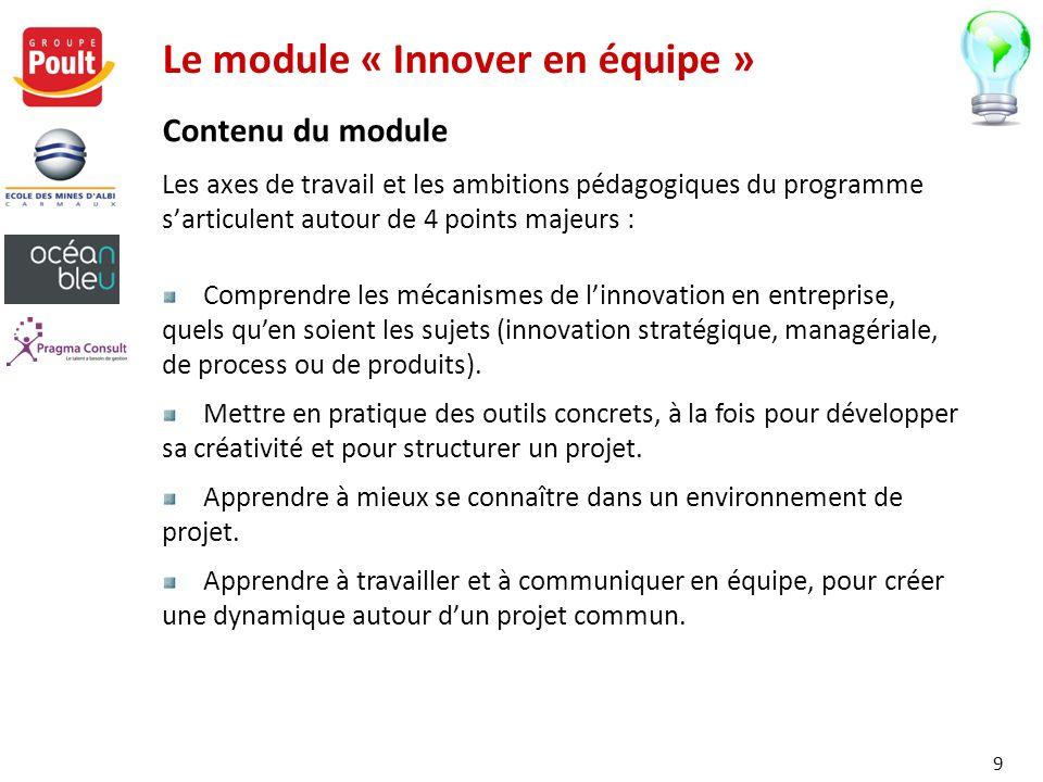 Le module « Innover en équipe » Contenu du module Les axes de travail et les ambitions pédagogiques du programme sarticulent autour de 4 points majeur