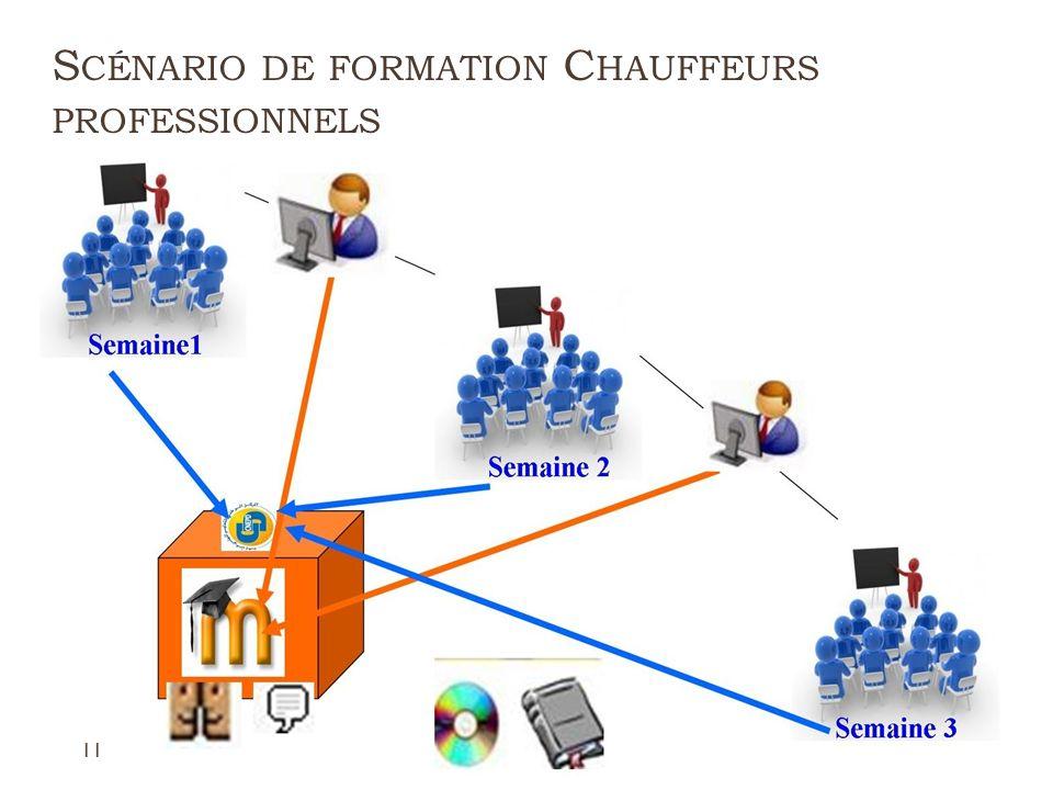 S CÉNARIO DE FORMATION C HAUFFEURS PROFESSIONNELS 11