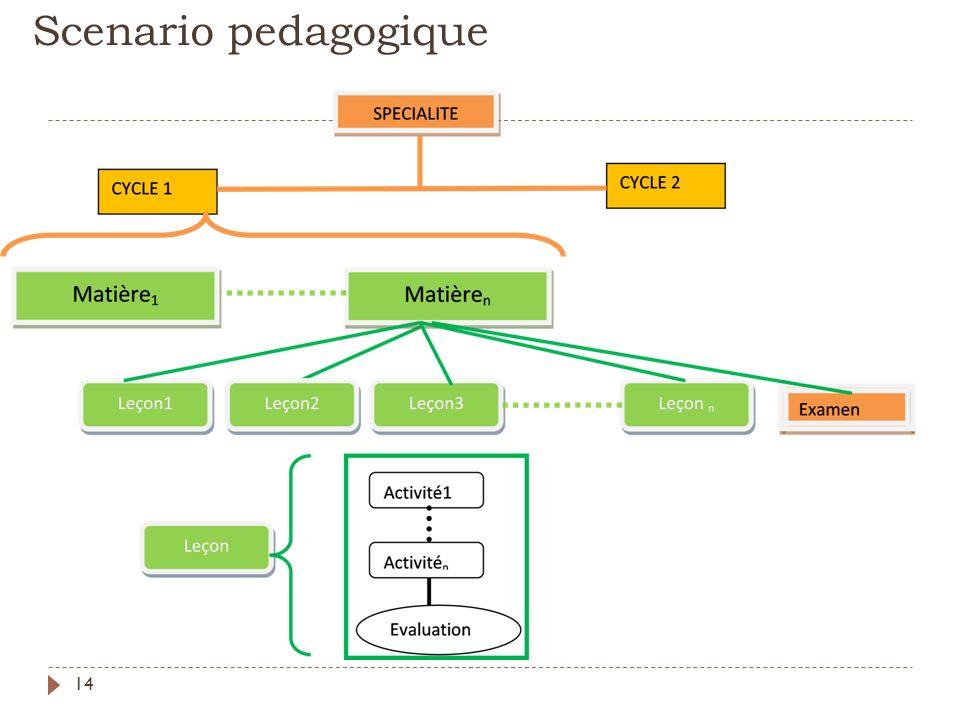 Scenario pedagogique 14