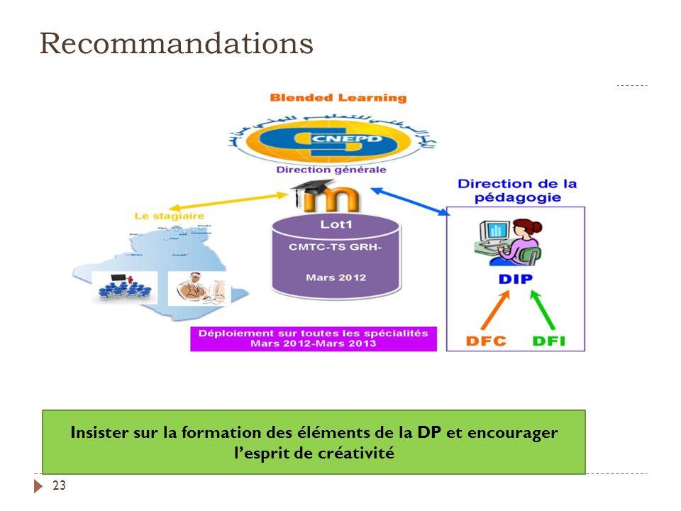 Recommandations 23 Insister sur la formation des éléments de la DP et encourager lesprit de créativité