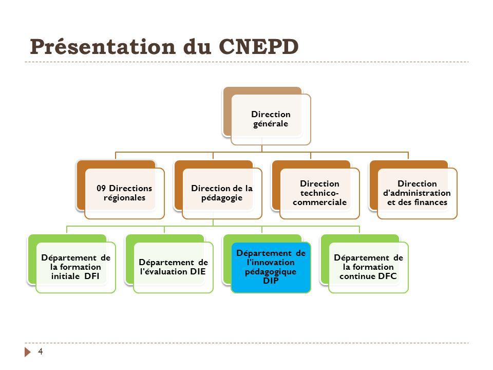 Présentation du CNEPD 4 Direction générale 09 Directions régionales Direction de la pédagogie Département de la formation initiale DFI Département de