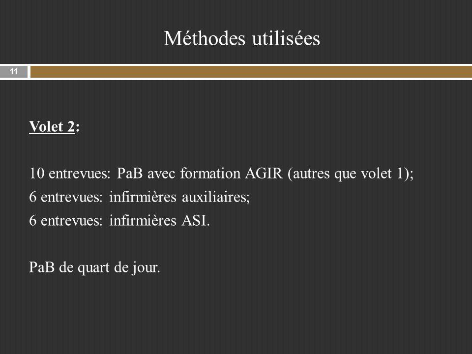 Méthodes utilisées Volet 2: 10 entrevues: PaB avec formation AGIR (autres que volet 1); 6 entrevues: infirmières auxiliaires; 6 entrevues: infirmières ASI.