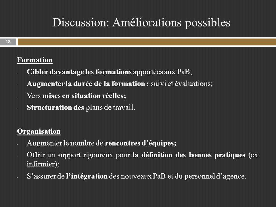 Discussion: Améliorations possibles Formation - Cibler davantage les formations apportées aux PaB; - Augmenter la durée de la formation : suivi et évaluations; - Vers mises en situation réelles; - Structuration des plans de travail.