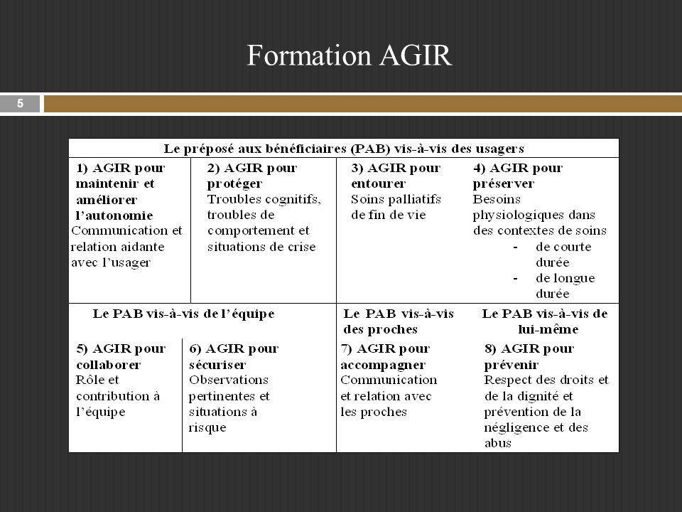 Résultats – volet 2 A – Perceptions des infirmières auxiliaires et infirmières sur la collaboration interprofessionnelle AGIR comme voie pertinente de développement des compétences pour réaliser un travail de qualité.