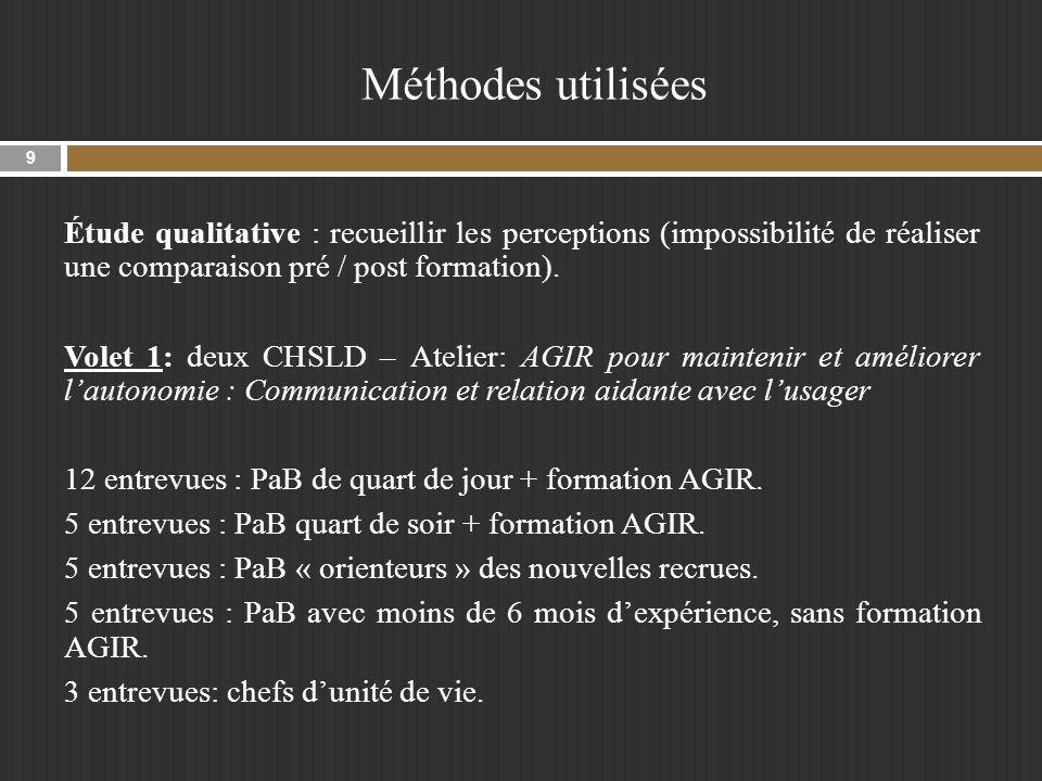 Méthodes utilisées Étude qualitative : recueillir les perceptions (impossibilité de réaliser une comparaison pré / post formation).