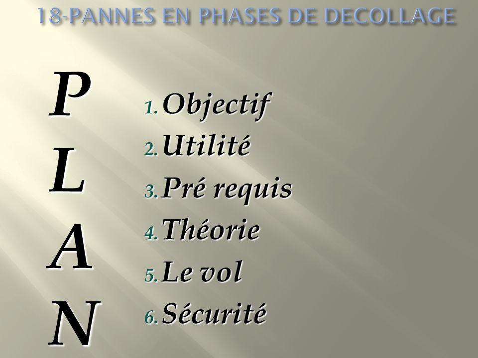1. O bjectif 2. U tilité 3. P ré requis 4. T héorie 5. L e vol 6. S écurité PLAN