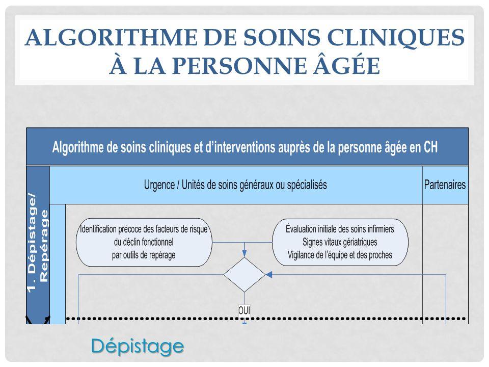 ALGORITHME DE SOINS CLINIQUES À LA PERSONNE ÂGÉE Dépistage