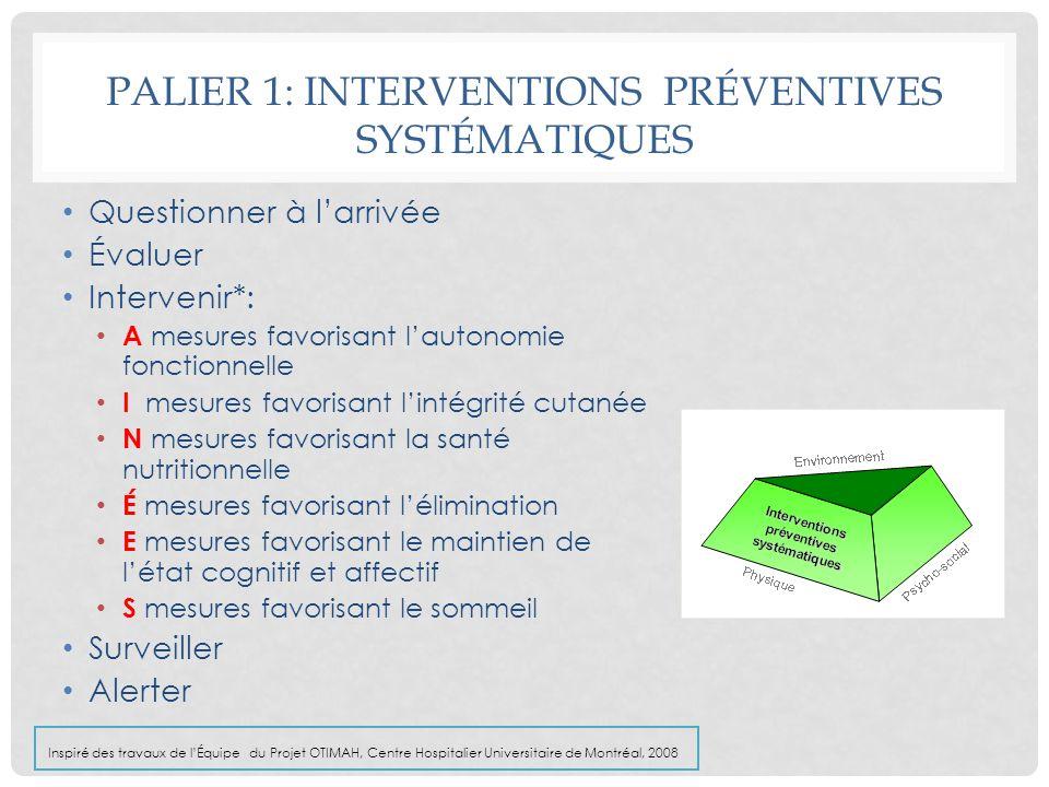 PALIER 1: INTERVENTIONS PRÉVENTIVES SYSTÉMATIQUES Questionner à larrivée Évaluer Intervenir*: A mesures favorisant lautonomie fonctionnelle I mesures