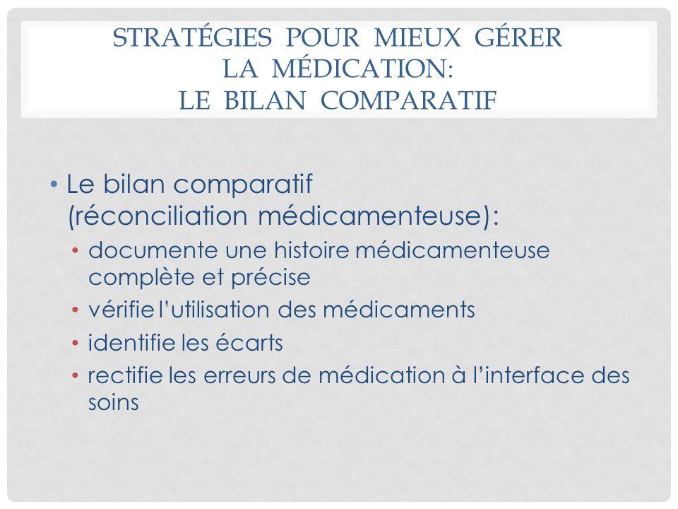 STRATÉGIES POUR MIEUX GÉRER LA MÉDICATION: LE BILAN COMPARATIF Le bilan comparatif (réconciliation médicamenteuse): documente une histoire médicamente