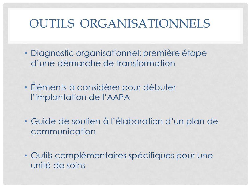 OUTILS ORGANISATIONNELS Diagnostic organisationnel: première étape dune démarche de transformation Éléments à considérer pour débuter limplantation de