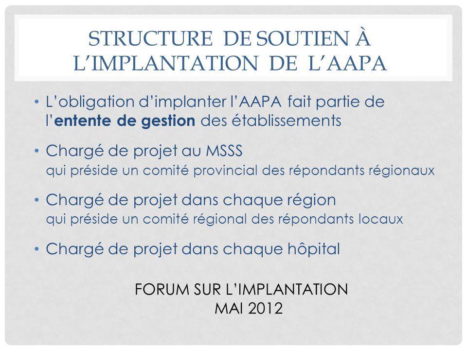 STRUCTURE DE SOUTIEN À LIMPLANTATION DE LAAPA Lobligation dimplanter lAAPA fait partie de l entente de gestion des établissements Chargé de projet au