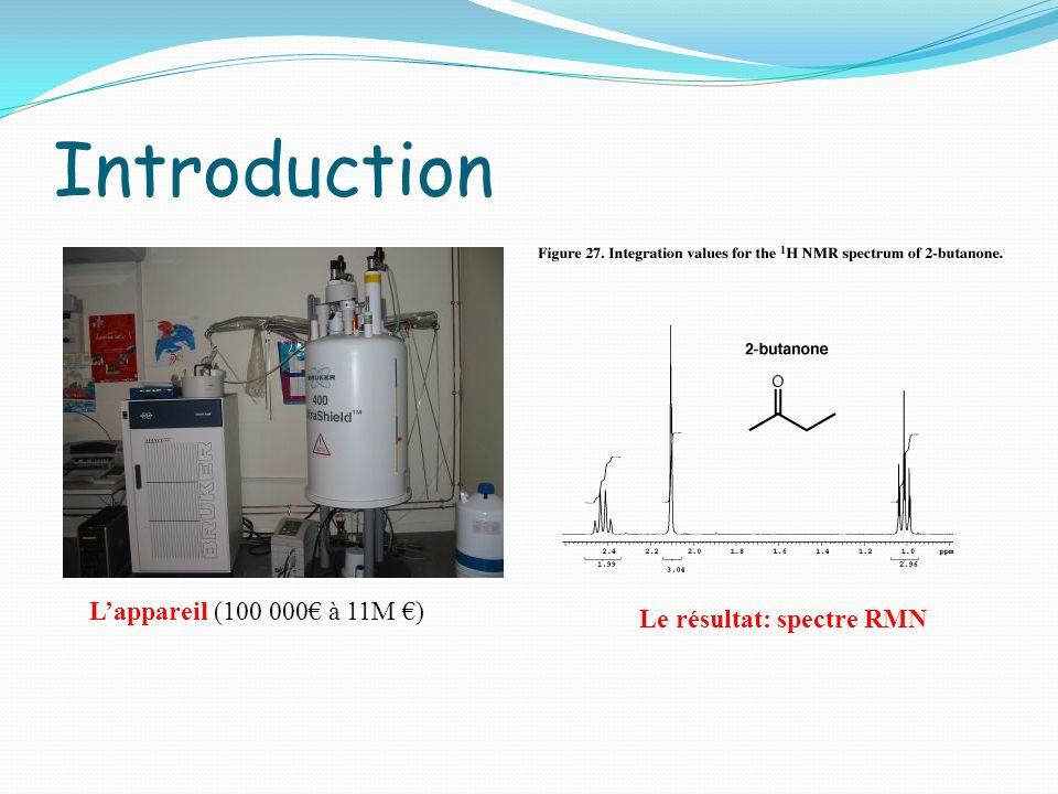 Introduction Lappareil (100 000 à 11M ) Le résultat: spectre RMN