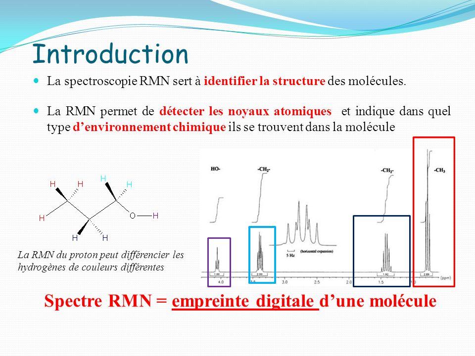 Introduction La spectroscopie RMN sert à identifier la structure des molécules. La RMN permet de détecter les noyaux atomiques et indique dans quel ty